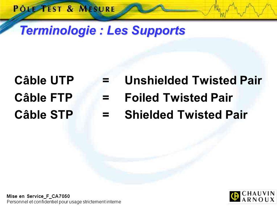 Mise en Service_F_CA7050 Personnel et confidentiel pour usage strictement interne Câble UTP=Unshielded Twisted Pair Câble FTP=Foiled Twisted Pair Câbl