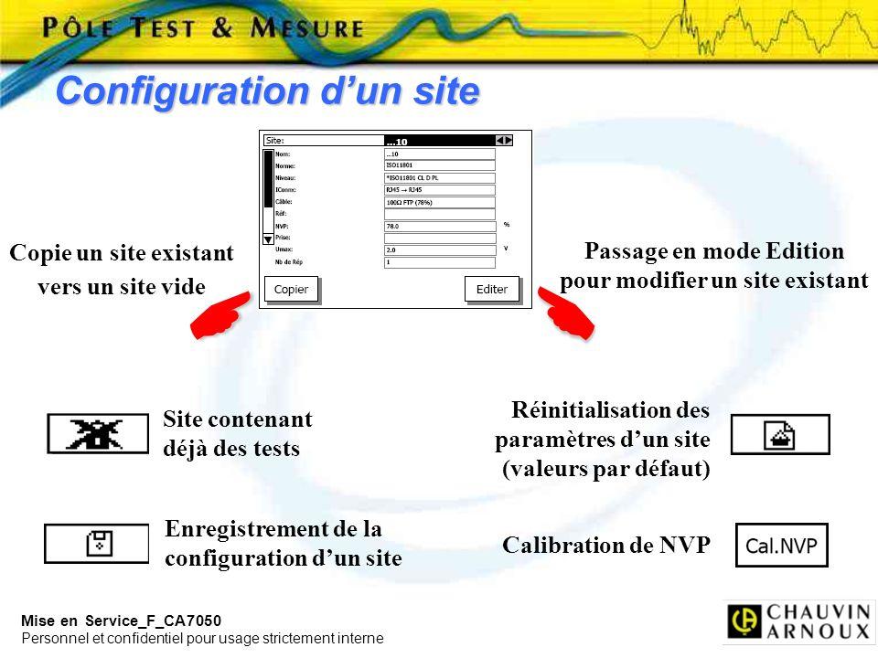 Mise en Service_F_CA7050 Personnel et confidentiel pour usage strictement interne Choix dune valeur dans la liste Configuration dun nouveau site Choix dun paramètre à configurer Mode Edition CHAUVIN ARNOUX 1 2