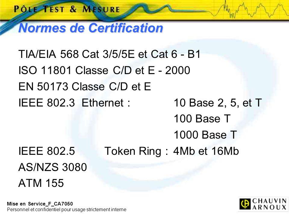 Mise en Service_F_CA7050 Personnel et confidentiel pour usage strictement interne Normes de Certification TIA/EIA 568 Cat 3/5/5E et Cat 6 - B1 ISO 118