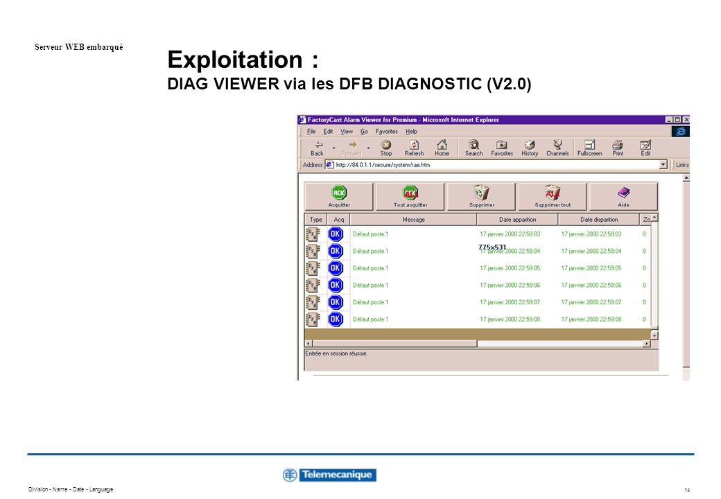 Division - Name - Date - Language 13 Les services du serveur WEB Les fonctions prêtes à lemploi Diagnostic configuration prêt à l'emploi visualisation