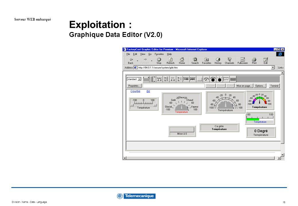 Division - Name - Date - Language 14 Exploitation : DIAG VIEWER via les DFB DIAGNOSTIC (V2.0) Serveur WEB embarqué