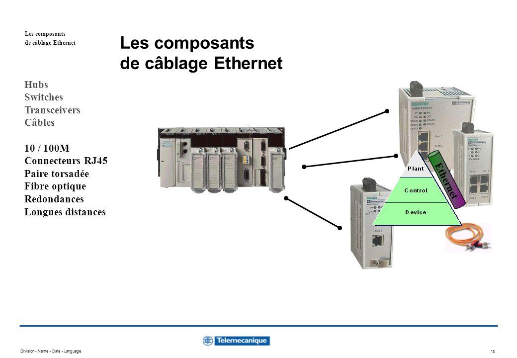 Division - Name - Date - Language 17 Les composants de câblage Ethernet