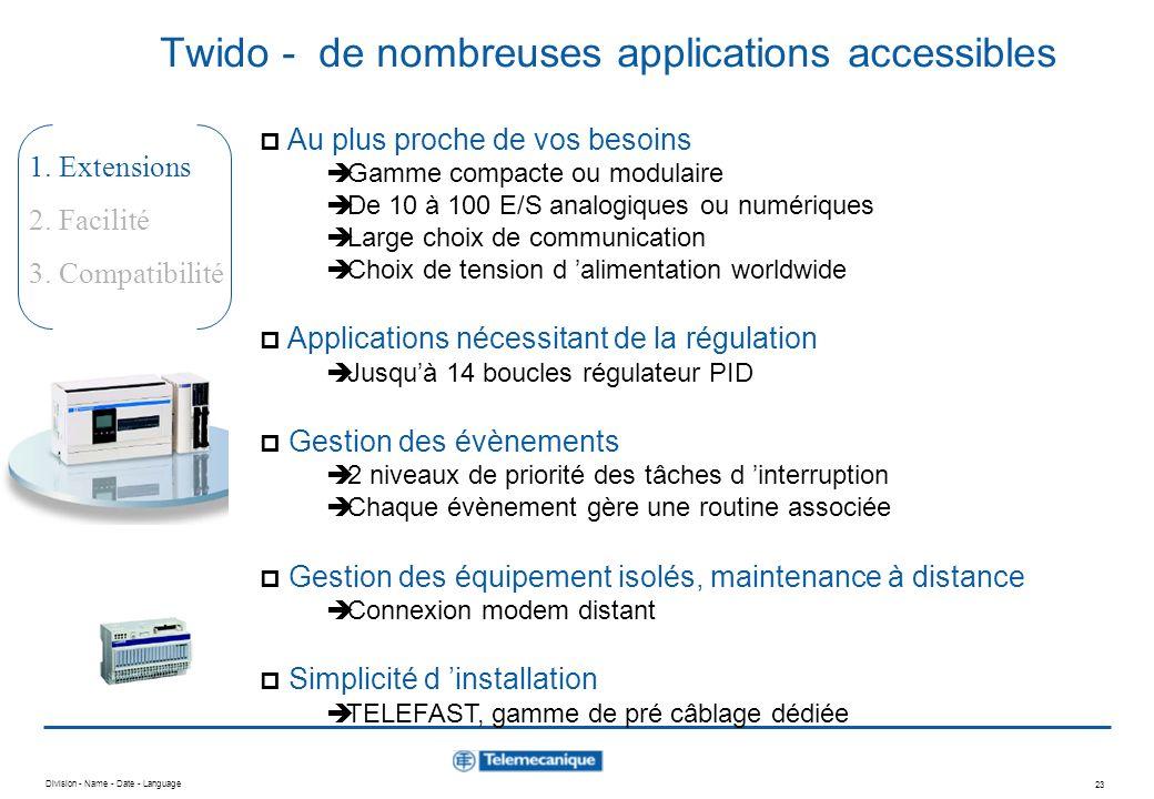 Division - Name - Date - Language 22 Schéma de principe Twido / PC Vijeo Look sur Ethernet Entrées Bus de terrain CanOpen / ASi Ethernet TCPIP Modbus