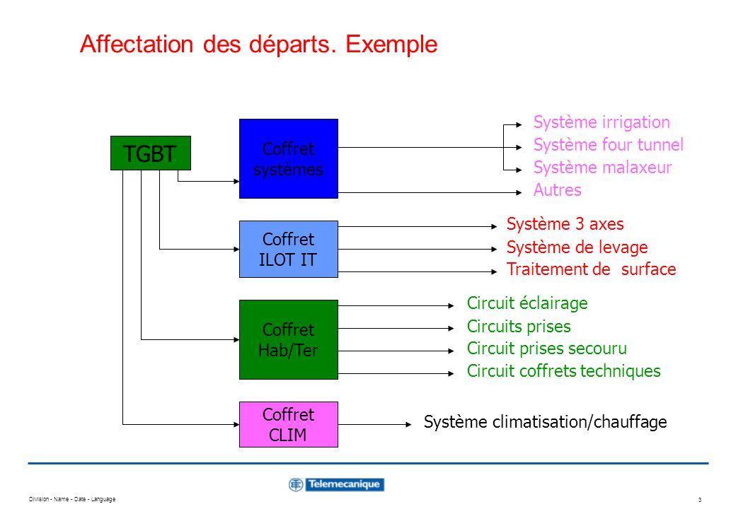 Division - Name - Date - Language 3 Affectation des départs.