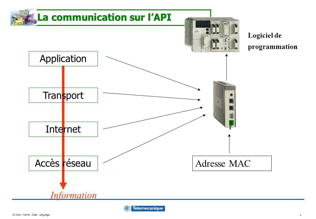 Division - Name - Date - Language 3 Affectation des départs. Exemple TGBT Coffret CLIM Système climatisation/chauffage Coffret ILOT IT Système 3 axes