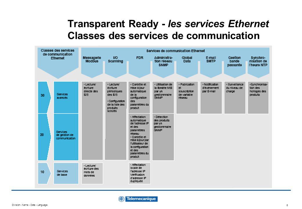 Division - Name - Date - Language 8 Transparent Ready - les services Ethernet Classes des services de communication