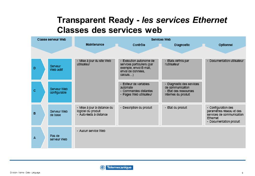 Division - Name - Date - Language 9 Transparent Ready - les services Ethernet Classes des services web