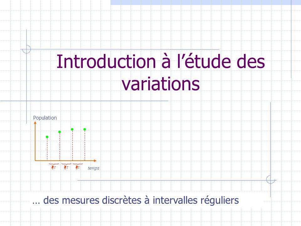Trois types de mesures numériques… des mesures discrètes à intervalles réguliers Introduction à létude des variations A t A t A t Population temps