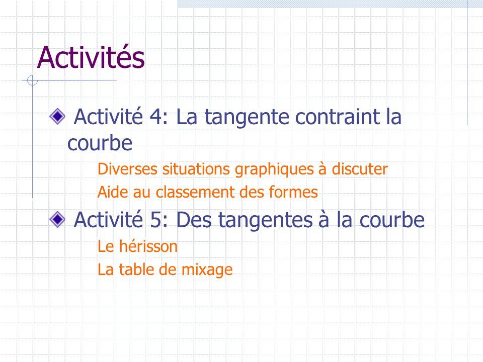 Activités Activité 4: La tangente contraint la courbe Diverses situations graphiques à discuter Aide au classement des formes Activité 5: Des tangente