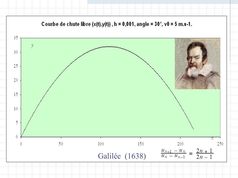 Galilée (1638) u n u n u n u n 1 2n 1 2n 1