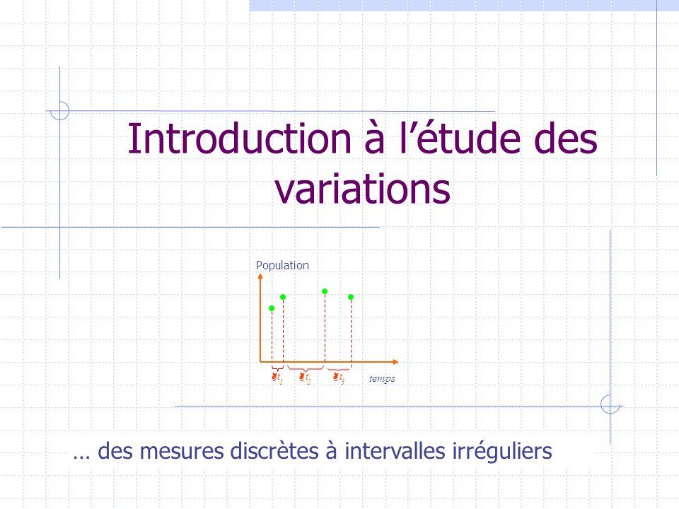 … des mesures discrètes à intervalles irréguliers Introduction à létude des variations Population A t 2 A t 3 A t 1 temps