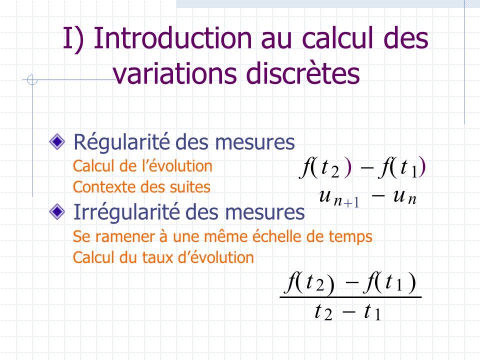 I) Introduction au calcul des variations discrètes Régularité des mesures Calcul de lévolution Contexte des suites Irrégularité des mesures Se ramener