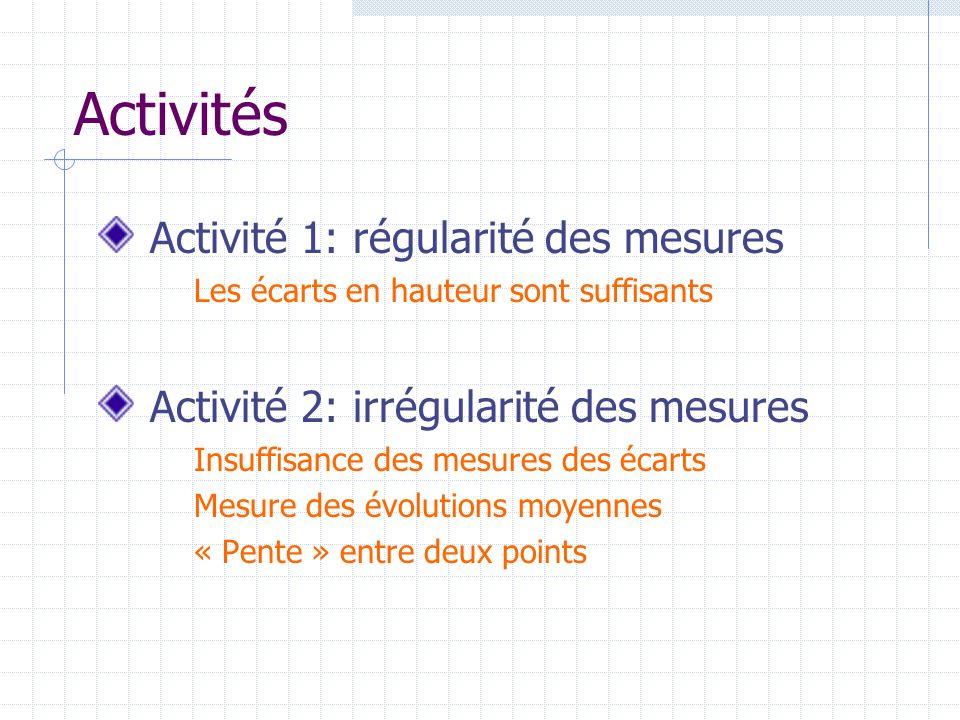 Activités Activité 1: régularité des mesures Les écarts en hauteur sont suffisants Activité 2: irrégularité des mesures Insuffisance des mesures des é