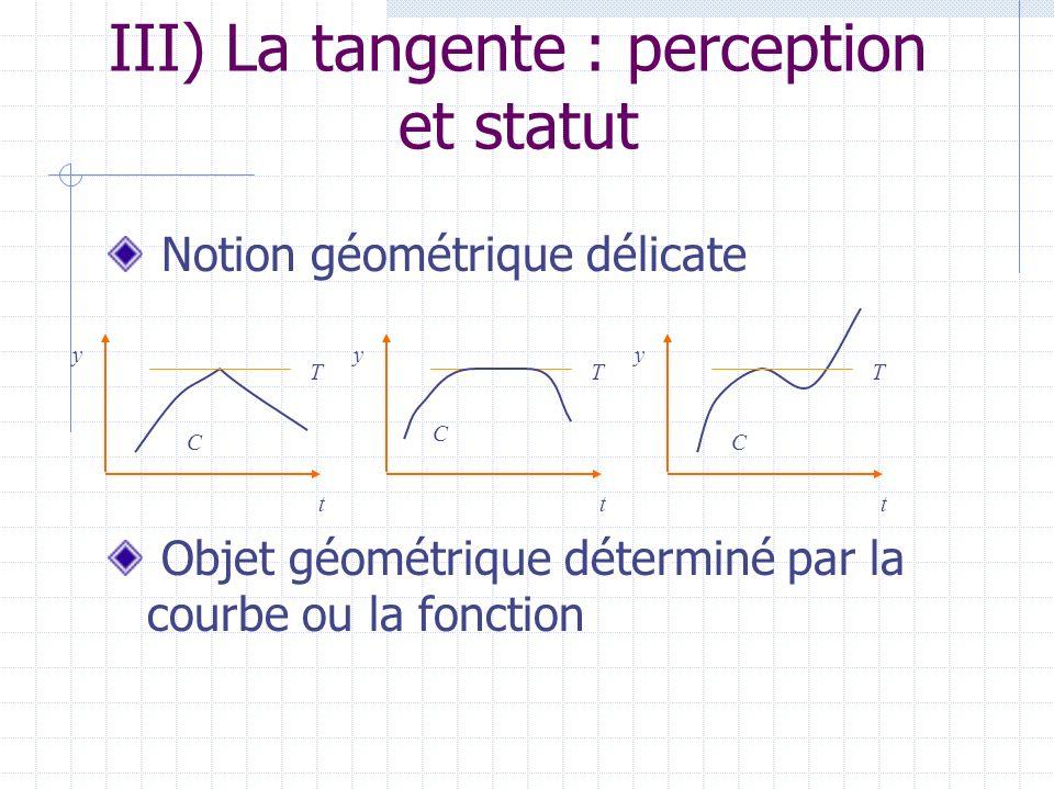 Notion géométrique délicate Objet géométrique déterminé par la courbe ou la fonction III) La tangente : perception et statut t y T C t y T C t y T C