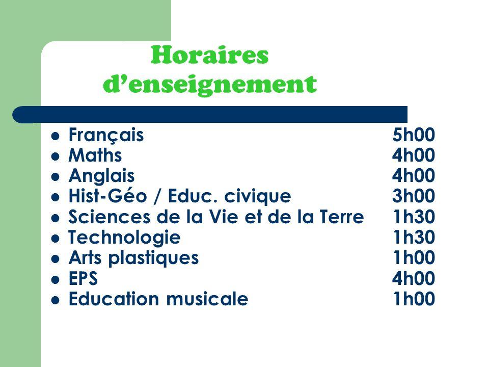 Horaires denseignement Français 5h00 Maths4h00 Anglais4h00 Hist-Géo / Educ. civique3h00 Sciences de la Vie et de la Terre1h30 Technologie 1h30 Arts pl