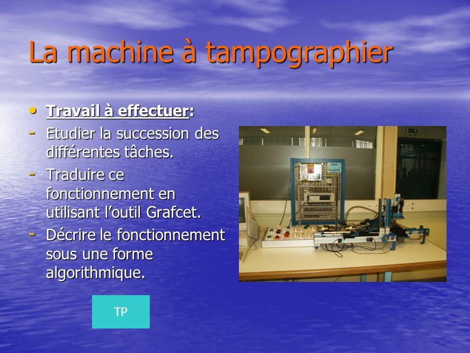 La machine à tampographier Travail à effectuer: Travail à effectuer: - Etudier la succession des différentes tâches.