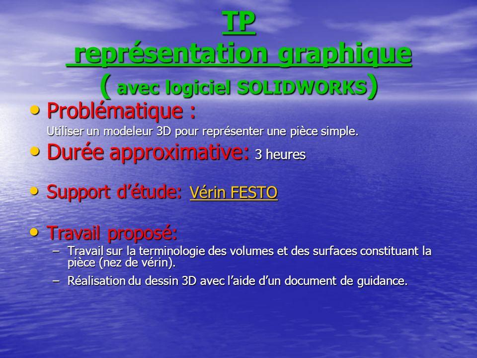 TP représentation graphique ( avec logiciel SOLIDWORKS ) Problématique : Problématique : Utiliser un modeleur 3D pour représenter une pièce simple.