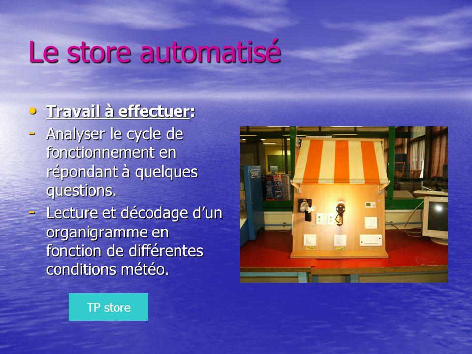 Le store automatisé Travail à effectuer: Travail à effectuer: - Analyser le cycle de fonctionnement en répondant à quelques questions.