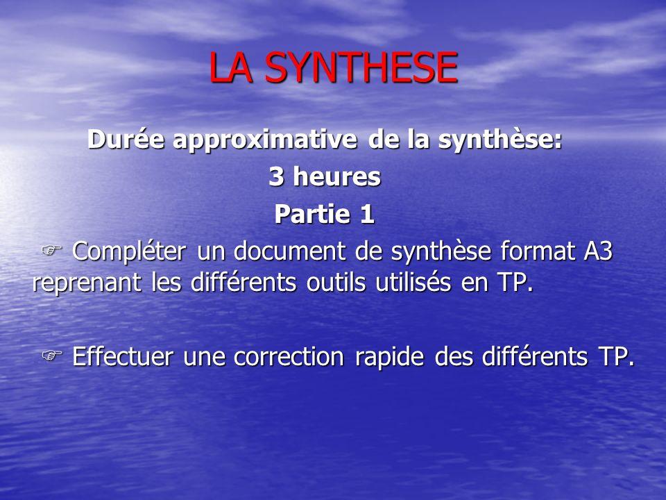 LA SYNTHESE Durée approximative de la synthèse: 3 heures Partie 1 Compléter un document de synthèse format A3 reprenant les différents outils utilisés en TP.