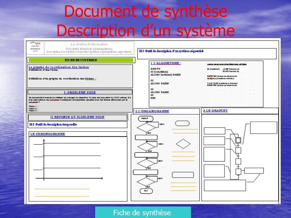 Document de synthèse Description dun système Fiche de synthèse