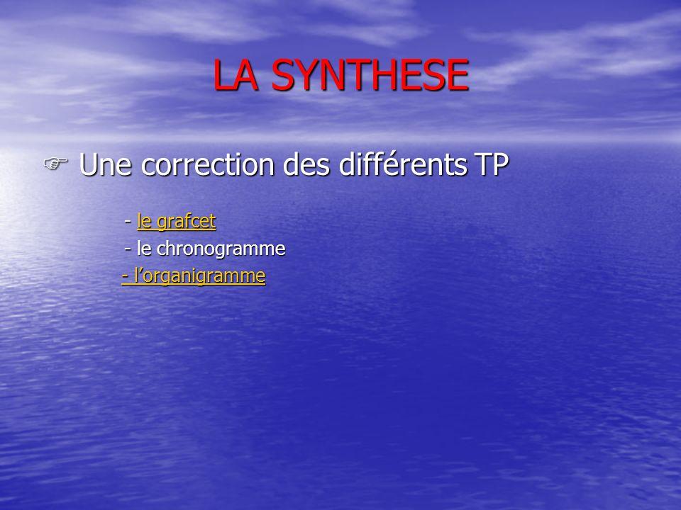 LA SYNTHESE Une correction des différents TP Une correction des différents TP - le grafcet - le grafcetle grafcetle grafcet - le chronogramme - le chronogramme - lorganigramme - lorganigramme- lorganigramme- lorganigramme