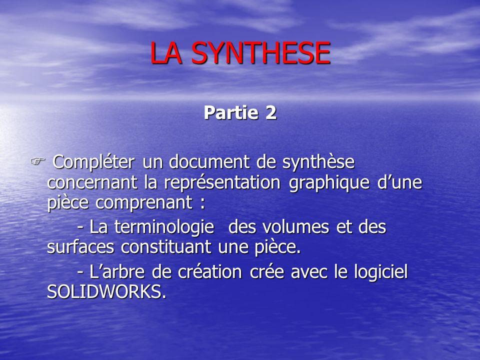 LA SYNTHESE Partie 2 Compléter un document de synthèse concernant la représentation graphique dune pièce comprenant : Compléter un document de synthèse concernant la représentation graphique dune pièce comprenant : - La terminologie des volumes et des surfaces constituant une pièce.