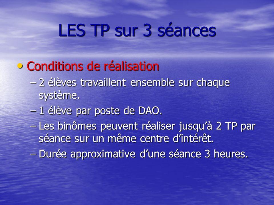 LES TP TP DESCRIPTION DUN SYSTEME (GRAFCET ET ALGORITHME) TP DESCRIPTION DUN SYSTEME (ORGANIGRAMME ET CHRONOGRAMME) TP REPRESENTATION GRAPHIQUE