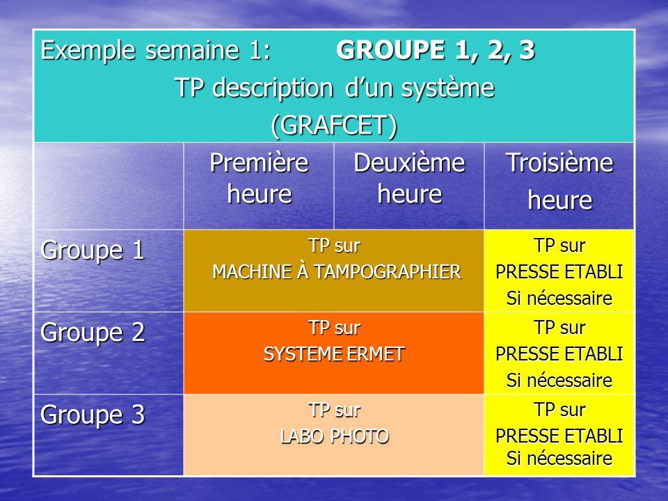 Exemple semaine 1: GROUPE 1, 2, 3 TP description dun système (GRAFCET) Première heure Deuxième heure Troisièmeheure Groupe 1 TP sur MACHINE À TAMPOGRAPHIER MACHINE À TAMPOGRAPHIER TP sur PRESSE ETABLI Si nécessaire Groupe 2 TP sur SYSTEME ERMET TP sur PRESSE ETABLI Si nécessaire Groupe 3 TP sur LABO PHOTO TP sur PRESSE ETABLI Si nécessaire