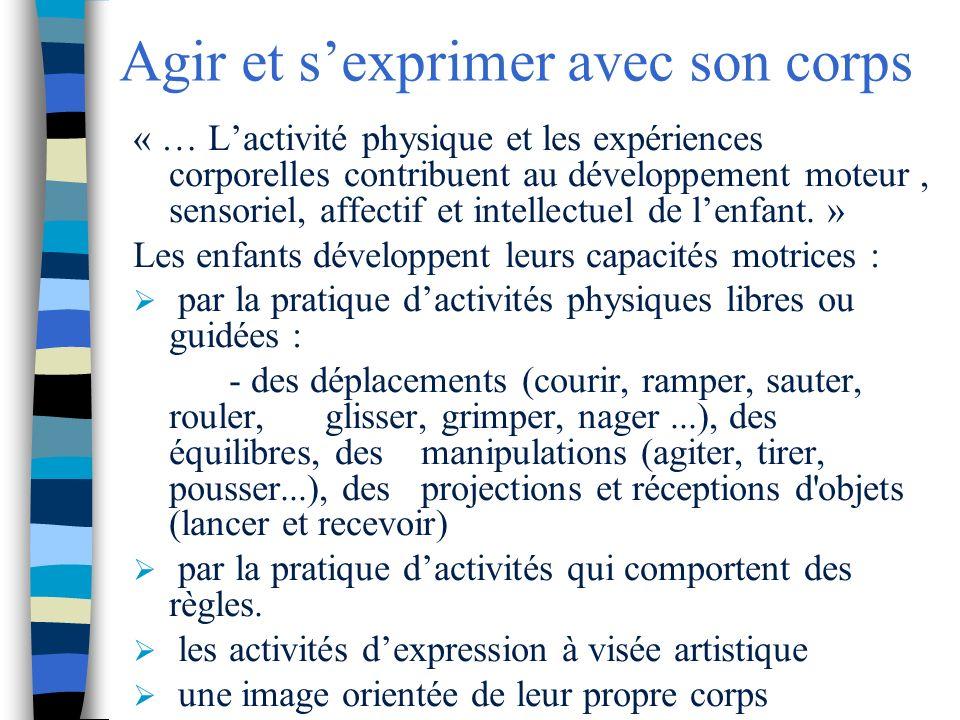 Les programmes 2008 A lécole maternelle, cinq domaines pour structurer les apprentissages : Sapproprier le langage/Découvrir lécrit. Devenir élève. Ag