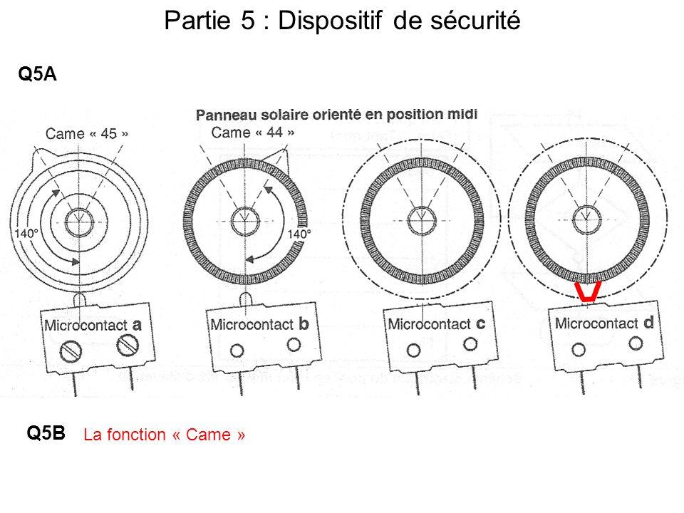 Q5A Partie 5 : Dispositif de sécurité Q5B La fonction « Came »