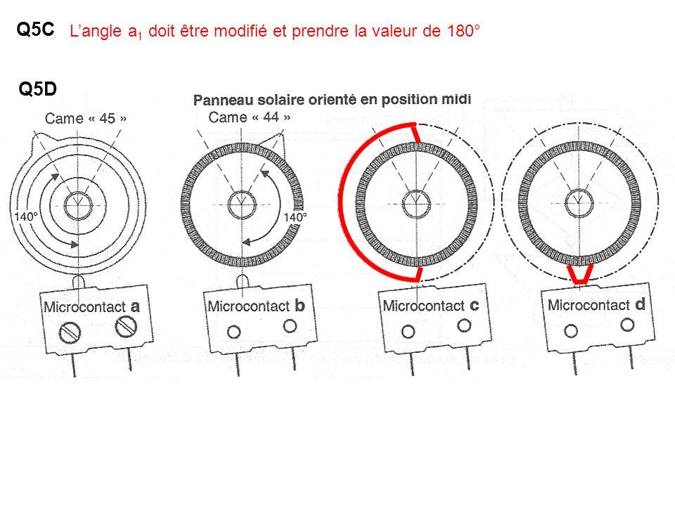 Q5C Q5D Langle a 1 doit être modifié et prendre la valeur de 180°