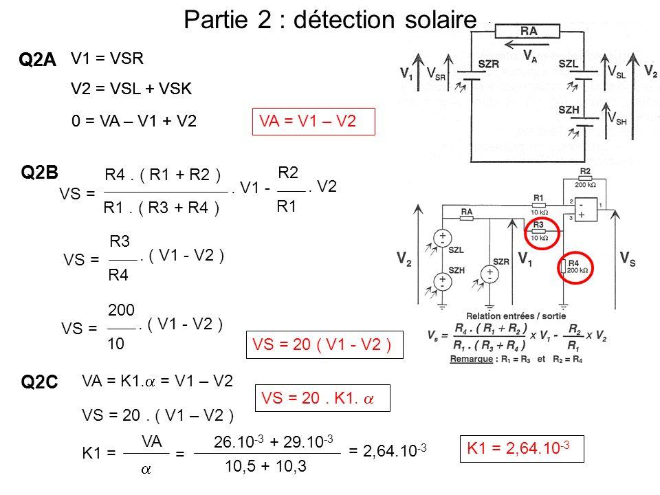 Q2A V1 = VSR V2 = VSL + VSK Partie 2 : détection solaire 0 = VA – V1 + V2 VA = V1 – V2 Q2A V1 = VSR V2 = VSL + VSK 0 = VA – V1 + V2 Q2A V1 = VSR V2 =
