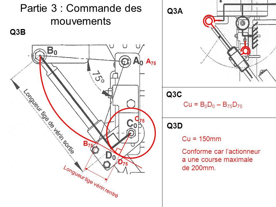 Q3A Q3B B 75 Longueur tige vérin rentré D 75 C 75 A 75 Q3C Cu = B 0 D 0 – B 75 D 75 Q3D Cu = 150mm Conforme car lactionneur a une course maximale de 2