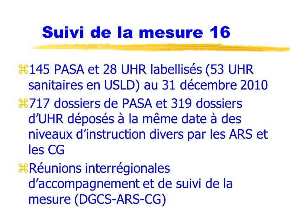 Suivi de la mesure 16 z145 PASA et 28 UHR labellisés (53 UHR sanitaires en USLD) au 31 décembre 2010 z717 dossiers de PASA et 319 dossiers dUHR déposé