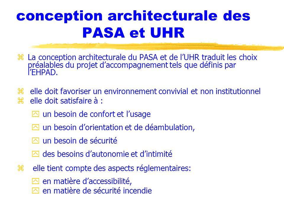 conception architecturale des PASA et UHR zLa conception architecturale du PASA et de lUHR traduit les choix préalables du projet daccompagnement tels