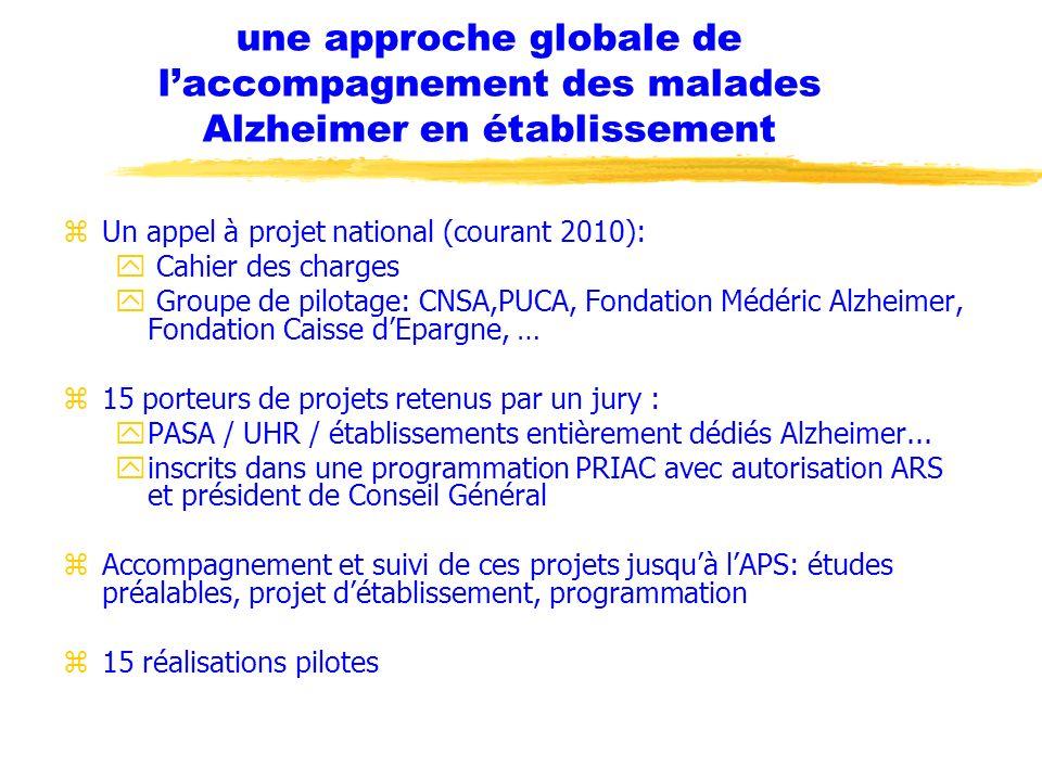 une approche globale de laccompagnement des malades Alzheimer en établissement zUn appel à projet national (courant 2010): y Cahier des charges y Grou
