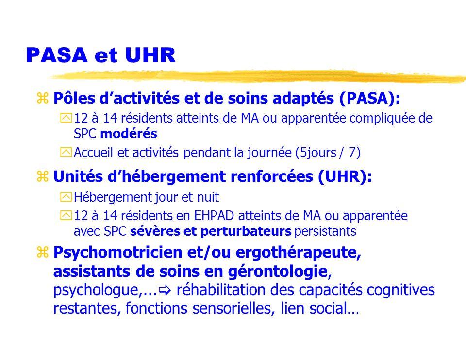 PASA et UHR zPôles dactivités et de soins adaptés (PASA): y12 à 14 résidents atteints de MA ou apparentée compliquée de SPC modérés yAccueil et activi