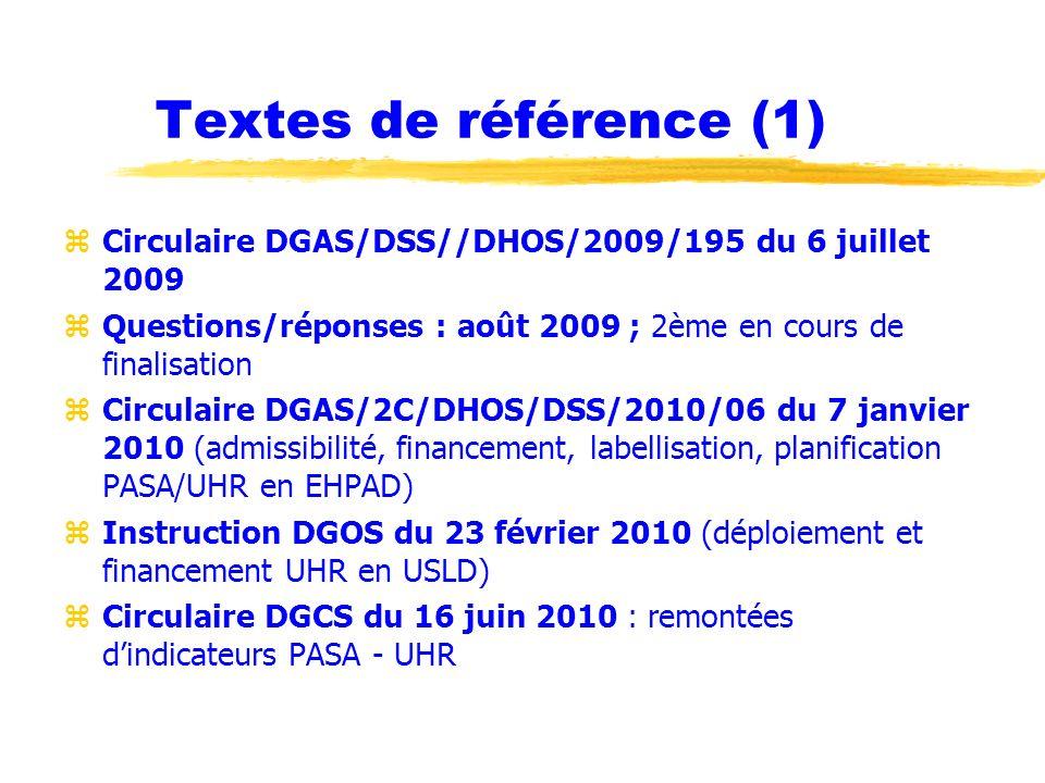 Textes de référence (1) zCirculaire DGAS/DSS//DHOS/2009/195 du 6 juillet 2009 zQuestions/réponses : août 2009 ; 2ème en cours de finalisation zCircula