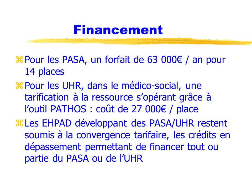 Financement zPour les PASA, un forfait de 63 000 / an pour 14 places zPour les UHR, dans le médico-social, une tarification à la ressource sopérant gr