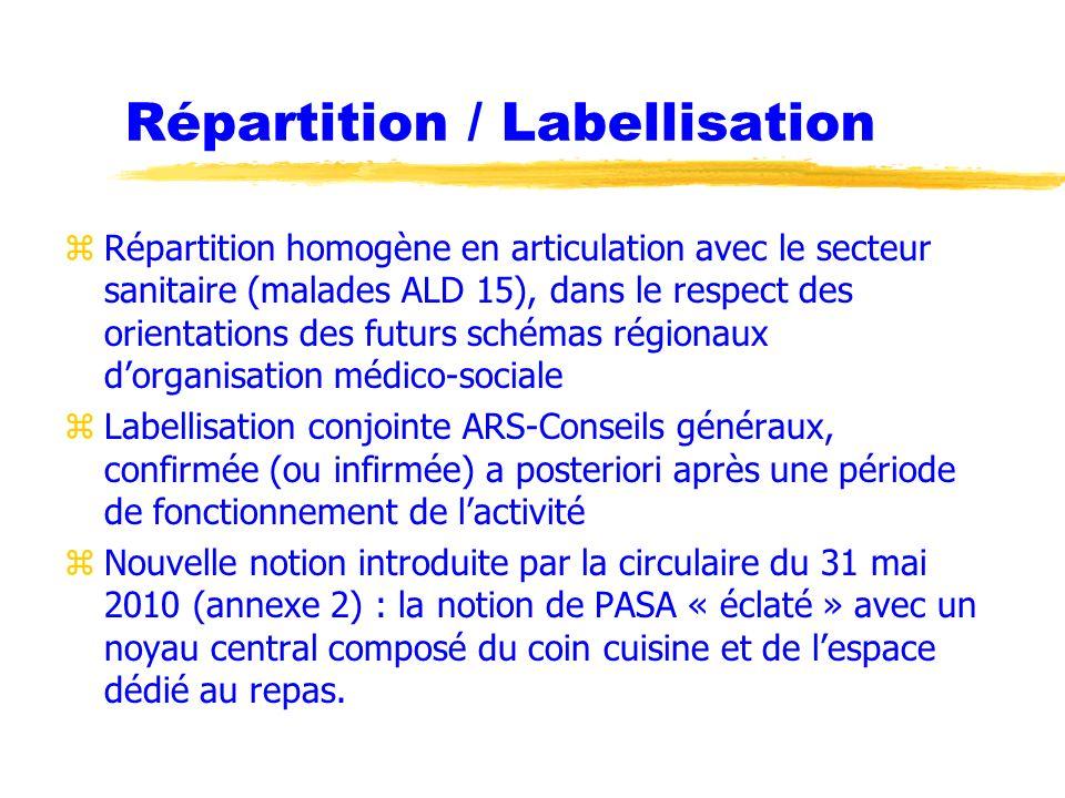 Répartition / Labellisation zRépartition homogène en articulation avec le secteur sanitaire (malades ALD 15), dans le respect des orientations des fut