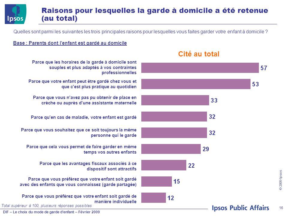 DIF – Le choix du mode de garde denfant – Février 2009 © 2009 Ipsos 16 Quelles sont parmi les suivantes les trois principales raisons pour lesquelles vous faites garder votre enfant à domicile .