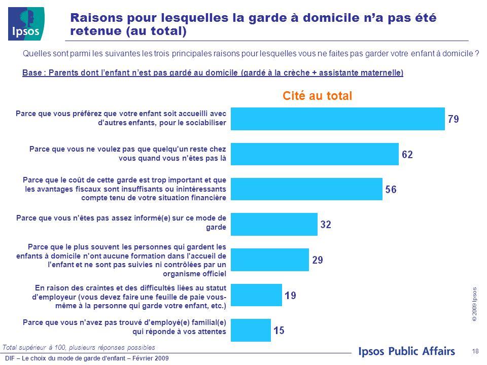 DIF – Le choix du mode de garde denfant – Février 2009 © 2009 Ipsos 18 Quelles sont parmi les suivantes les trois principales raisons pour lesquelles vous ne faites pas garder votre enfant à domicile .