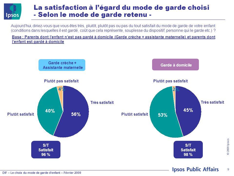 DIF – Le choix du mode de garde denfant – Février 2009 © 2009 Ipsos 20 Connaissez-vous les mesures suivantes .