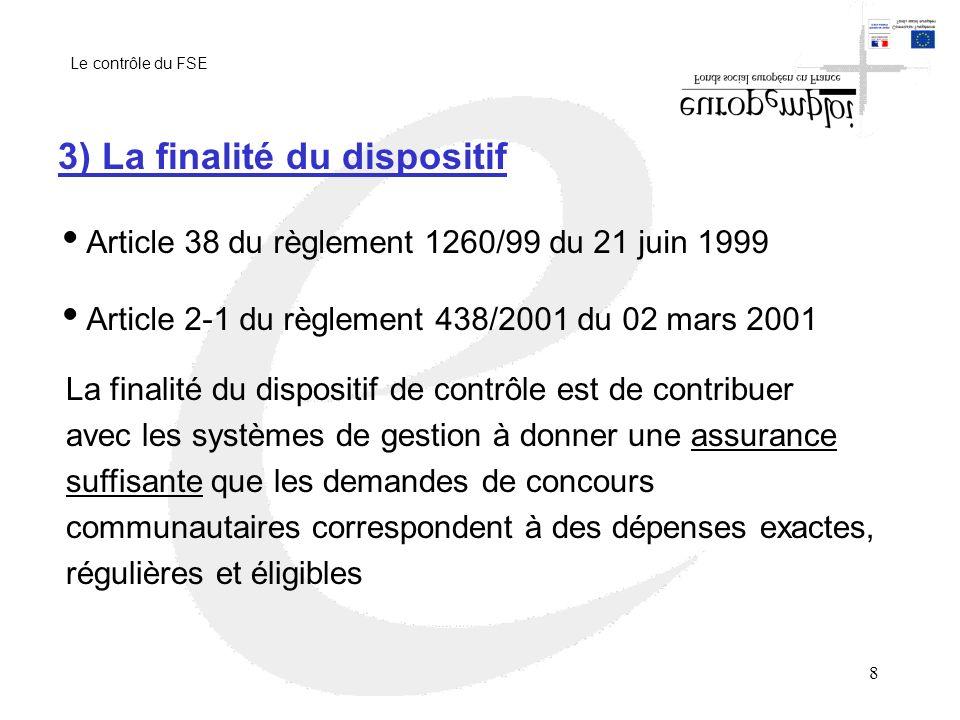 29 Textes de référence (1) Règlement 1681/94 de la Commission du 11 juillet 1994 relatif aux irrégularités et au recouvrement des sommes indûment versées dans le cadre du financement des politiques structurelles ainsi que lorganisation dun système dinformations dans ce domaine Règlement (EURATOM, CE) n°2988/95 du Conseil du 18 décembre 1995 relatif à la protection des intérêts financiers des Communautés européennes Règlement (EURATOM, CE) n°2185/96 du Conseil du 11 novembre 1996 relatif aux contrôles et vérifications sur place effectuées par la Commission pour la protection des intérêts financiers des Communautés européennes contre les fraudes et autres irrégularités Règlement n°1260/99 du Conseil du 21 juin 1999 portant dispositions générales sur les fonds structurels Le contrôle du FSE