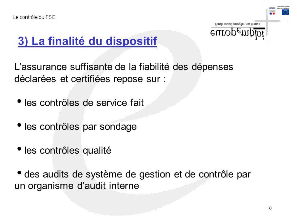 20 4) L organisation des contrôles Les contrôles par sondage : en termes de caractéristiques : plan de contrôle approuvé par lautorité de gestion (DGEFP-Dpt FSE, Préfet de région).