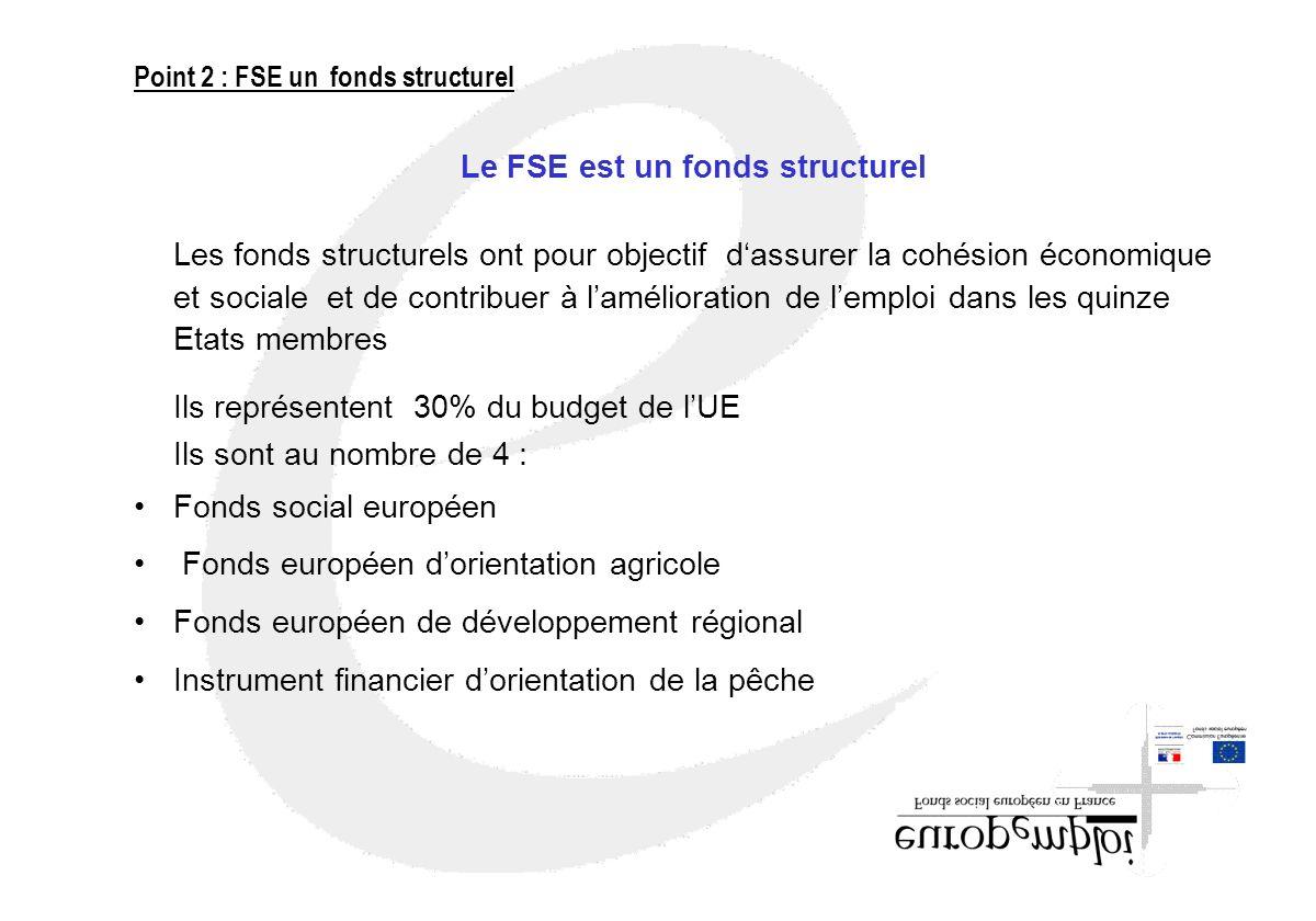 Le FSE est un fonds structurel Les fonds structurels ont pour objectif dassurer la cohésion économique et sociale et de contribuer à lamélioration de