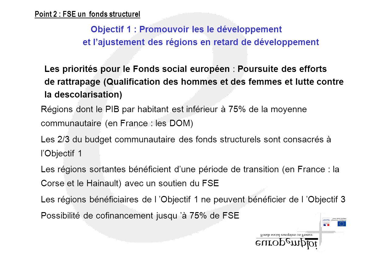 Objectif 1 : Promouvoir les le développement et lajustement des régions en retard de développement Les priorités pour le Fonds social européen : Pours