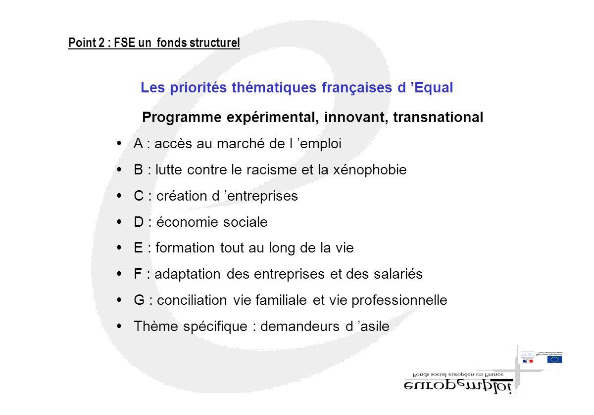 Les priorités thématiques françaises d Equal Programme expérimental, innovant, transnational A : accès au marché de l emploi B : lutte contre le racis