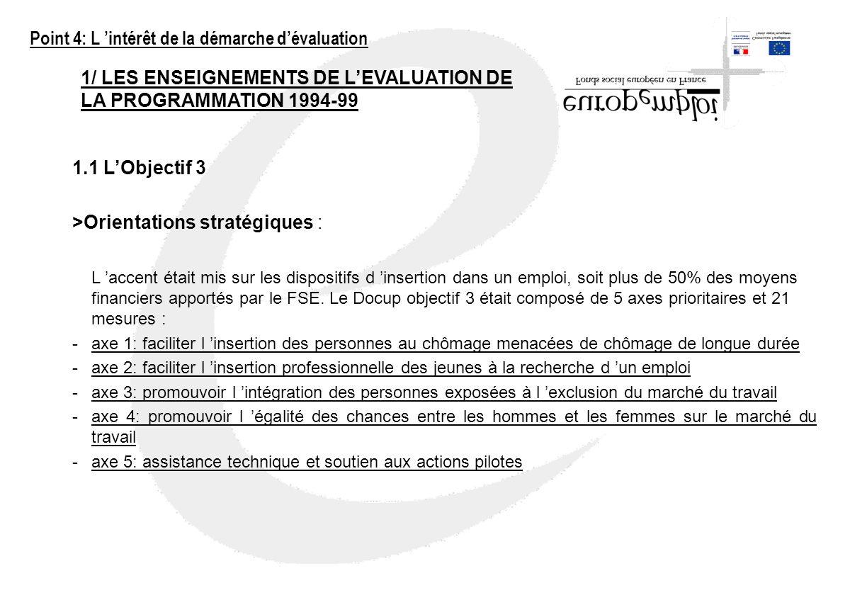 1/ LES ENSEIGNEMENTS DE LEVALUATION DE LA PROGRAMMATION 1994-99 1.1 LObjectif 3 >Orientations stratégiques : L accent était mis sur les dispositifs d