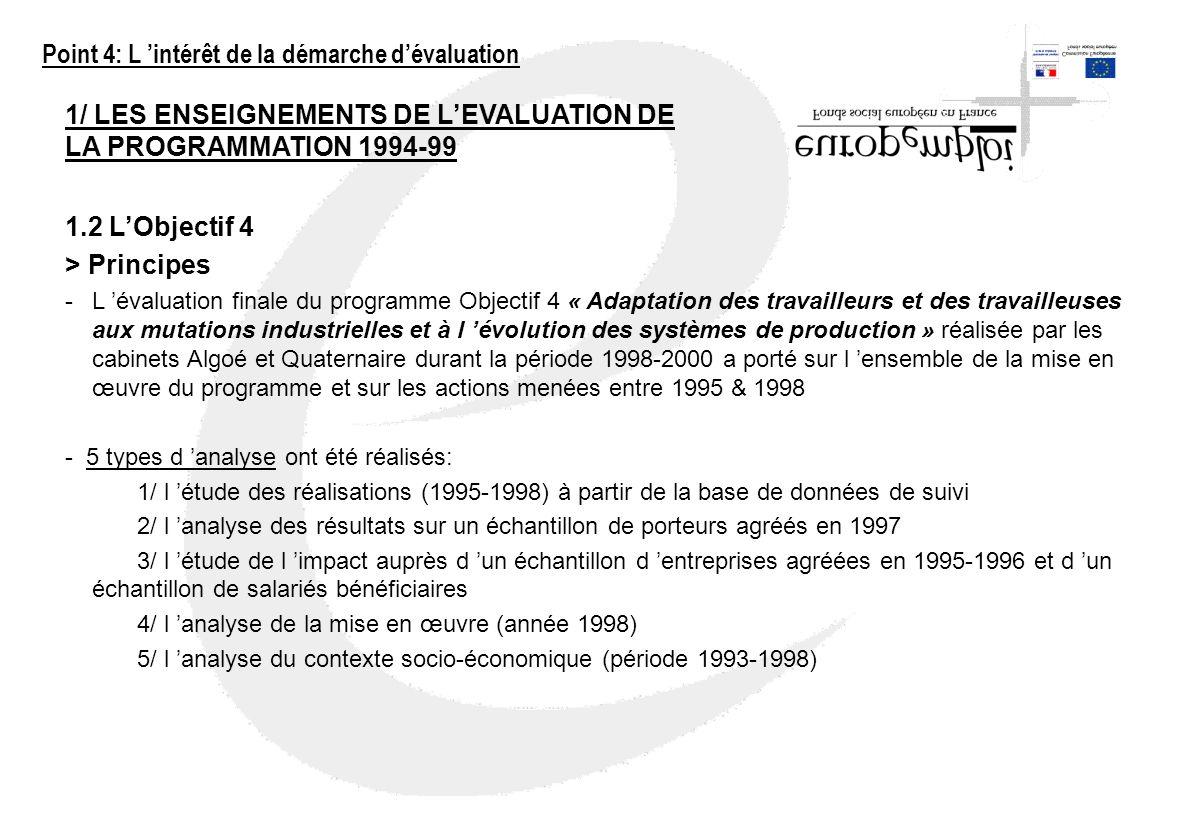 1/ LES ENSEIGNEMENTS DE LEVALUATION DE LA PROGRAMMATION 1994-99 1.2 LObjectif 4 > Principes -L évaluation finale du programme Objectif 4 « Adaptation